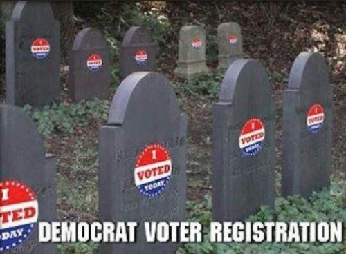 Photo of Ohio Voter Fraud: 170 registered voters are over 116 years old; 124 are 218 years old!