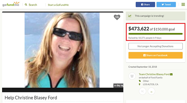 Photo of Christine Ford Raises Over $700,000 Through GoFundMe Campaigns