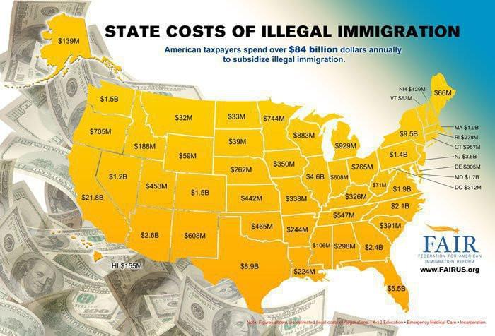 Photo of Cost of Illegal Immigration Per Illegal Alien