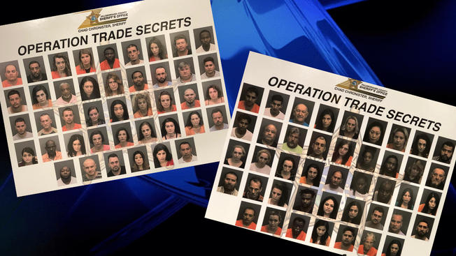 """""""Operation Trade Secrets"""" — 85 arrests in Florida in Human Trafficking Sting"""
