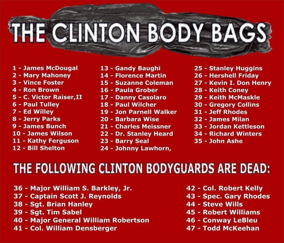 Photo of The #ClintonBodyCount is Real and Jeffrey Epstein Looks Like the Latest Victim