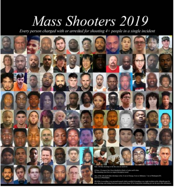 Photo of The media is LYING when they claim mass shootings are ALL carried out by young white males