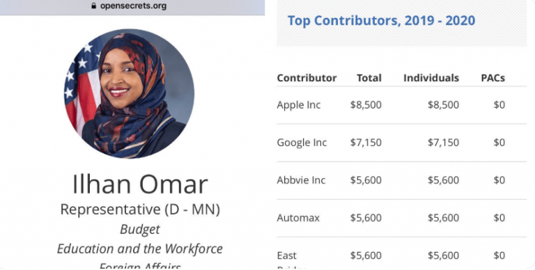 Silicon Valley Sharia: Apple And Google Are Ilhan Omar's Top 2020 Campaign Donors As Republicans Continue To Be Censored