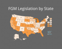 The Forced Genital Mutilation of a Kentucky CHRISTIAN Girl
