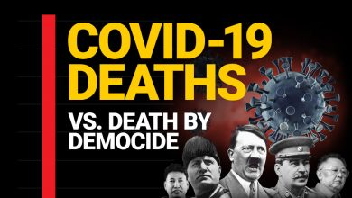 Photo of Government tyranny is FAR more dangerous than covid-19… we must not slide into socialism or communism as we attempt to survive the coronavirus