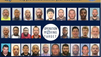 "Photo of 27 Sexual Pedophiles Arrested In Special ""Operation Moving Target"""