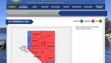 Photo of Nevada: Total Ballots Cast: 1,327,394, Total Presidential Election Votes: 1,405,376