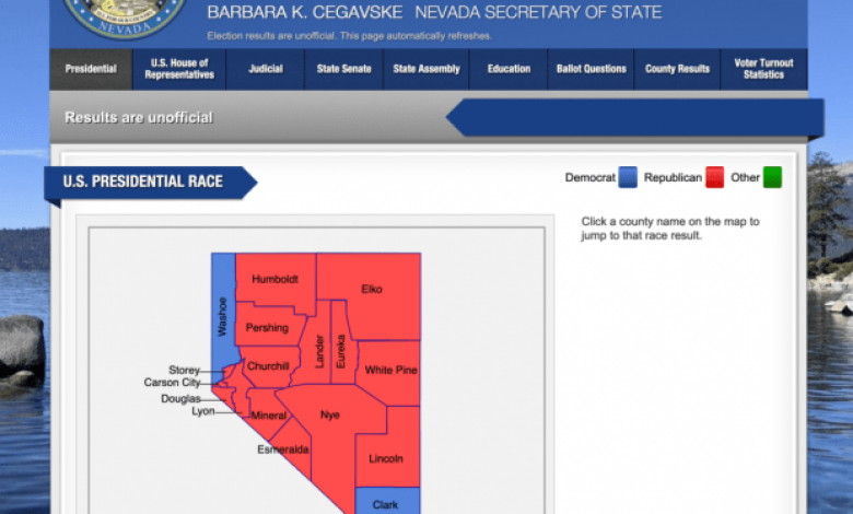 Nevada: Total Ballots Cast: 1,327,394, Total Presidential Election Votes: 1,405,376