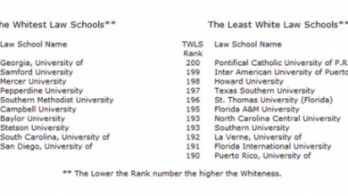 "Photo of Keep Preaching About White Privilege… ""The Whitest Law School Report"" Calls Out Law Schools for Having Too Many White Law School Students"