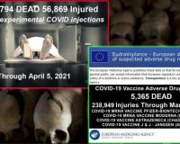 Mainstream Media Silence: CDC Reports 2,794 Deaths Following Experimental COVID Injections – Europe Nearly Double That Plus Almost A Quarter Million Injuries