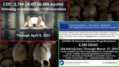 Photo of Mainstream Media Silence: CDC Reports 2,794 Deaths Following Experimental COVID Injections – Europe Nearly Double That Plus Almost A Quarter Million Injuries